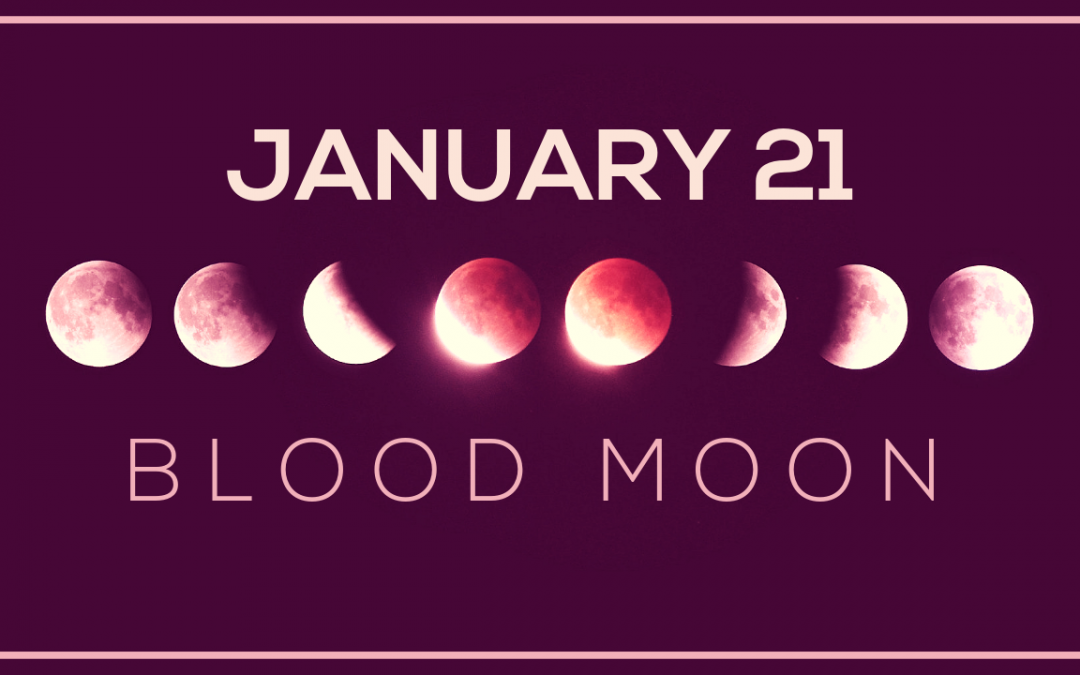 Full Blood Wolf Moon Lunar Eclipse January 21, 2019